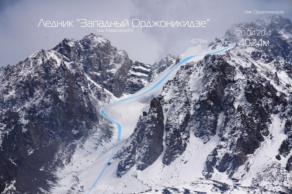 west_ordjonikidze